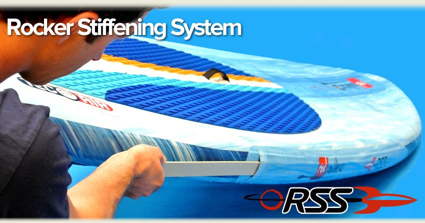 SUP Rocker Stiffening Technology with Red Paddle Co