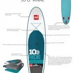 2015 Red Paddle Co 10 6 Ride Info graphic
