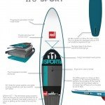 2015 Red Paddle Co 11 0 Sport Info graphic
