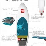 2015 Red Paddle Co 9 2 Surf Star Info graphic