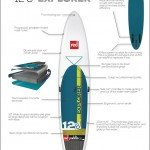 2015 Red Paddle Co 12 6 Explorer Info graphic