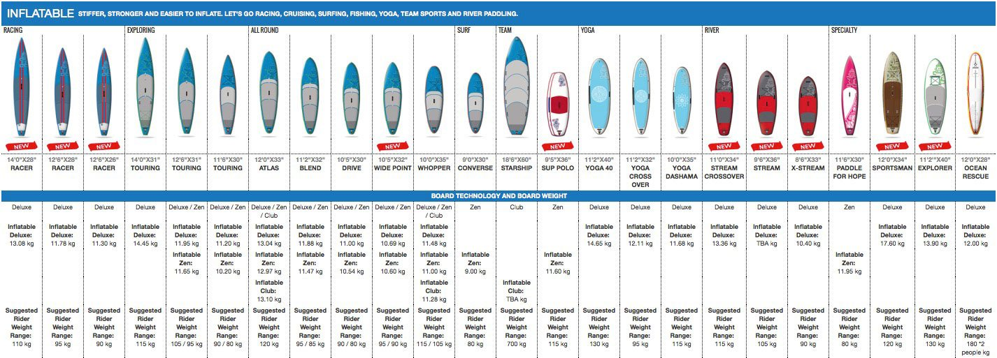 starboard-2016-inflatable-SUP-paddle-board-range