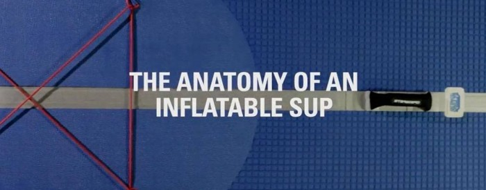 anatomy of an inflatable stand up paddle board