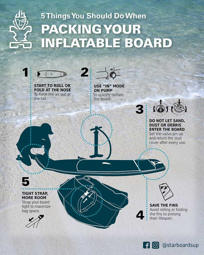5 things to know when packing up your starboard inflatable paddle board